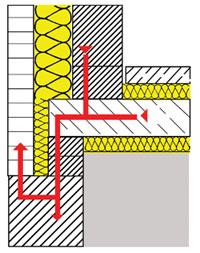 Hladni mostovi - detalj 1